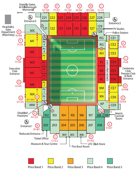 Stadium Price map