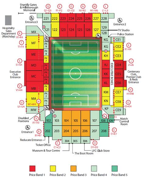 Stadium Price map